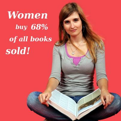 Voor bibliotheken geldt ten aanzien van het aantal uitleningen minstens eenzelfde percentage