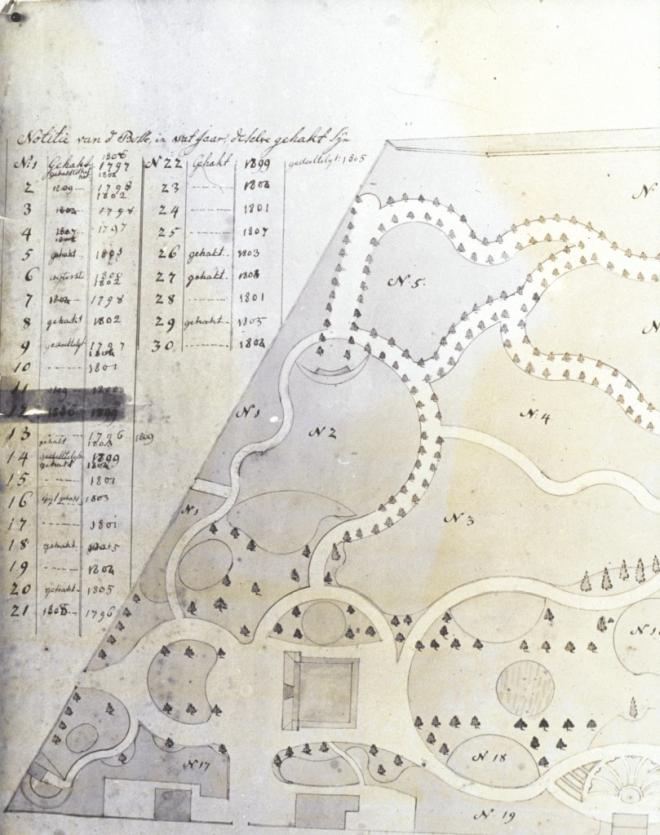 Detail Oud Berkenrode (Chart Room)