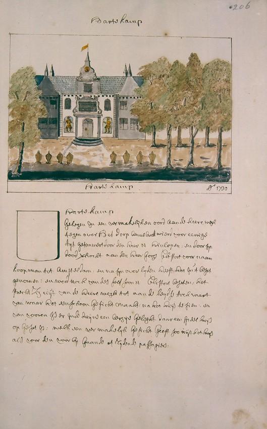 De Hartekamp, afgebeeld in atlas Schoemaker, circa 1730 (Koninklijke Bibliotheek)