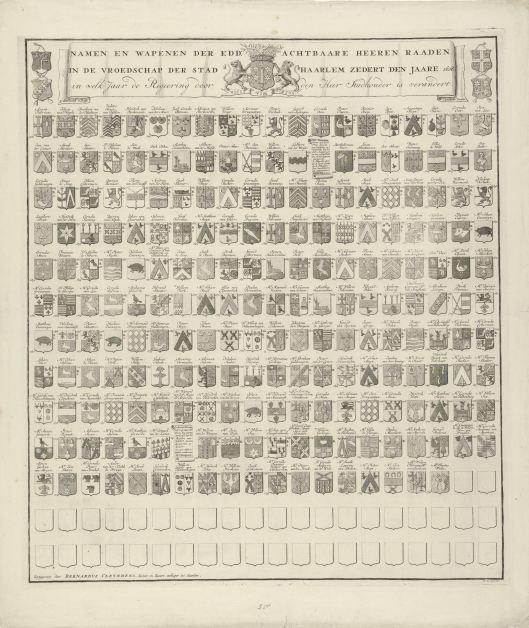 Ets met wapens van vroedschap van Haarlem vanaf 1618 tot circa 1750. Samengesteld door Jan Reeland, heraldicus en schout van Heemstede. Gegraveerd en uitgegeven door Bernardus Kleynhans