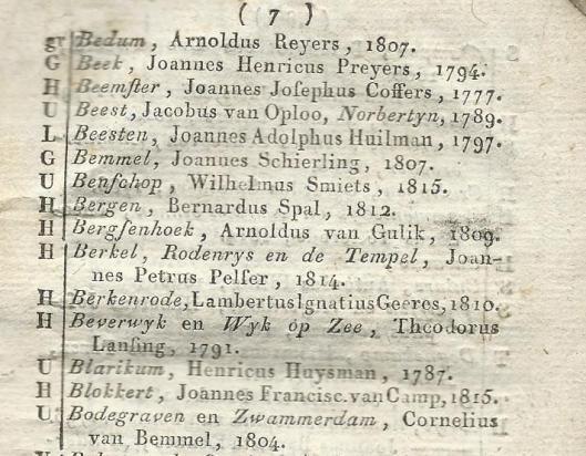 Vermelding van L.I.Geeres als pastoor van de parochie Bekenrode (Uit: Naam-lyst der roomsch catholyke en zendelingen... Amsterdam, wed.F.J.van Tetroode, circa 1816