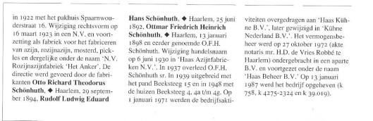 Vervolg Haas' Azijnfabriek Haarlem