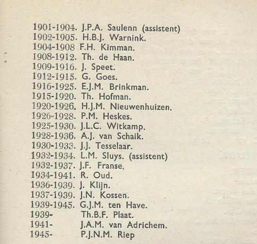 Vervolg van lijst van kapelaans St.Bavo-parochie Berkenrode