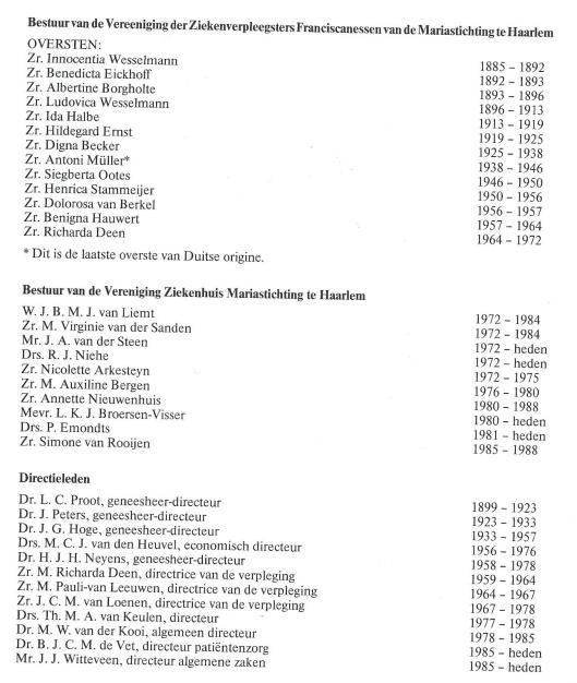 Bestuurs- en directieleden Mariastichting Haarlem 1885-1988