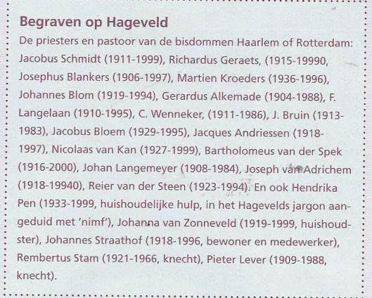 Begraven priester-docenten en overige personen die in dienst waren van Hageveld