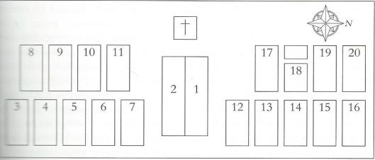 Plattegrond van het kerkhof Hageveld (Uit: Jaarboek Hageveld, 2001. 20002). In graf 1 is mgr. Ammerlaan begraven en in 2 twee personen,C.A.M.Snelders en J.J.M.A.M.van rwk.