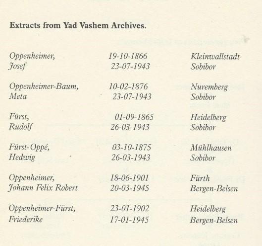 Omgekomen familieleden Oppenheimer