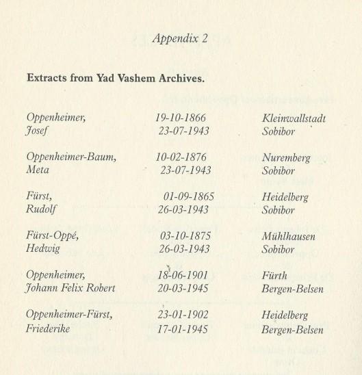 Omgebrachte familieleden Oppenheimer. Appendix uit: From Belsen to Buckingham Palace.