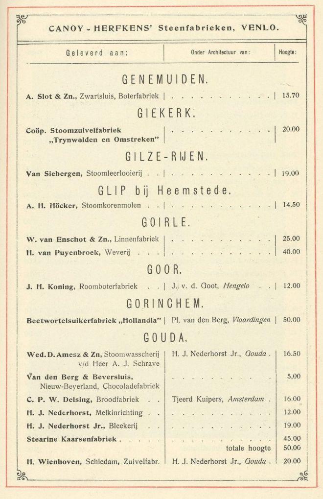 De radiaalstenen van des choorsteen van Höcker waren afkomstig van de Limburgse firma Canoy Herfkens