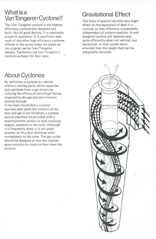 Explanation of: What is a Van Tongeren Cyclone?