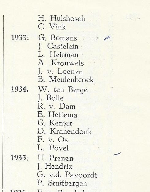 Godfried Bomans deed eindexamen gymnasium in 1933 en twee jaar later volgde Harry Prenen. Uit: Gedenkboek Triniteits Lyceum 1922-1947.