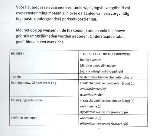 Bosbeek. Rapport SAB (3)