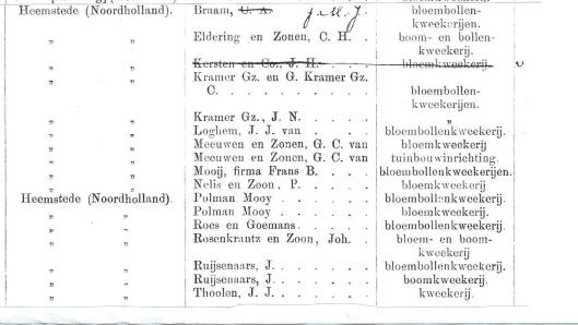 Bloembollenkwekers in Heemstede in 1906
