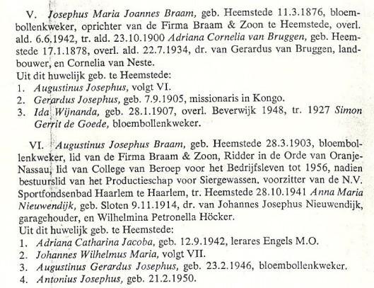 Fragmentgenealogie van Het Heemsteedse bloembollenkwekersgeslacht Braam, door N.H.Slinger. Uit: Gens Nostra 1969, p.372-375. VI zoon A.J.Braam  opvolger als bollenkeweker overleed in 1984. Hij had zitting in het hoofdbestuur van de Koninklijke Algemeene Vereeniging voor Bloembollencultuur, was voorzitter van de afdeling Heemstede en behoorde tot de pioniers van de Heemsteedse Zwem en Poloclub HPC.