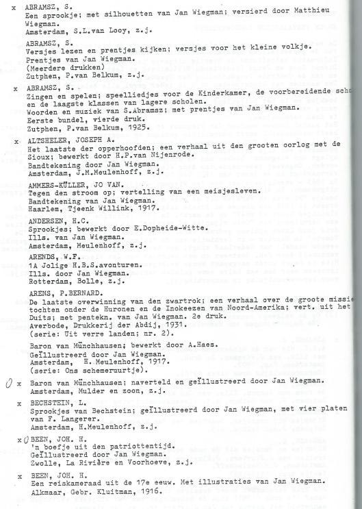 Bibliografie Jan Wiegman (2)