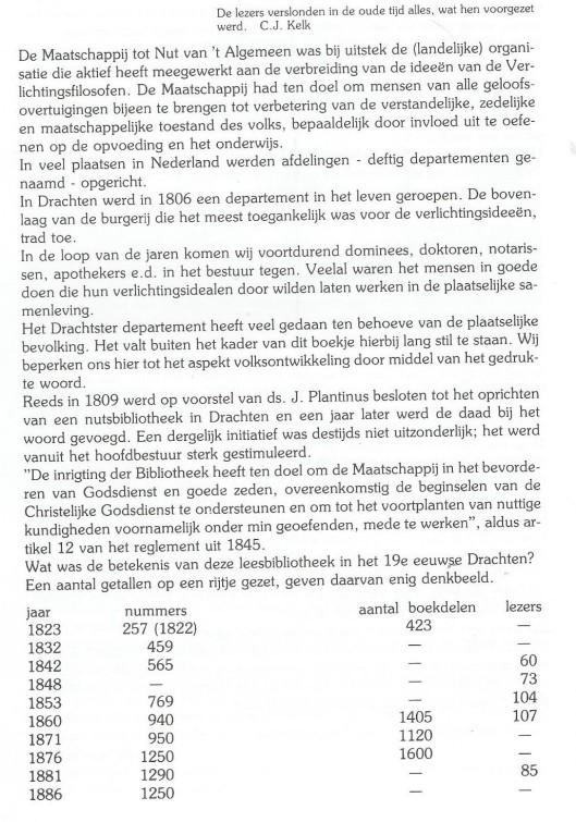 Uit: Lezen in de 19e eeuw via het Nut. Uit: Lenen en lezen in Smallingerland (Drachten)