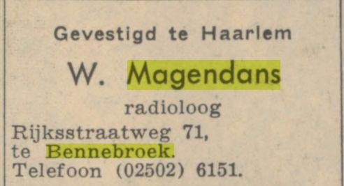 Magendans