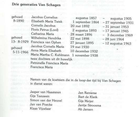 Schagen2